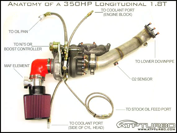 1986 Vw Golf Fuel System Diagramon Kz650 Wiring Diagram