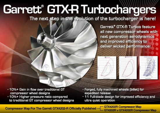 Garrett GTX-R